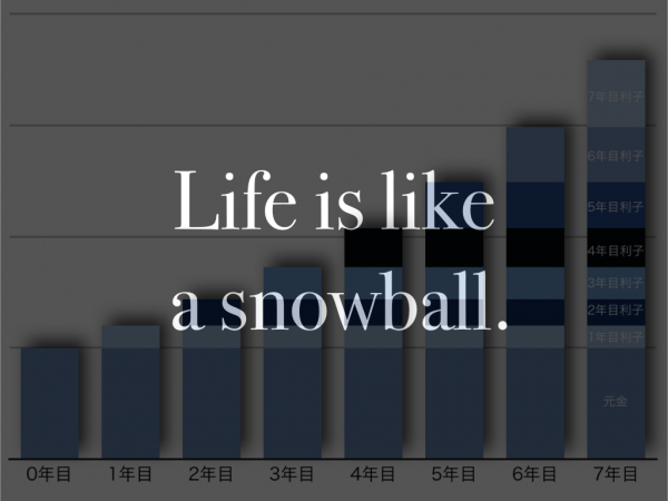 life is like a snowball.