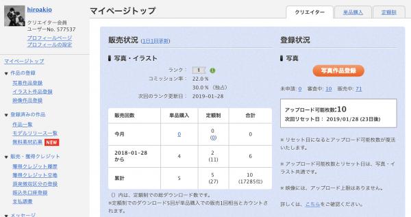 PIXTAのクリエイター管理画面スクリーンショット