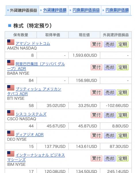 SBI証券の口座管理画面スクリーンショット