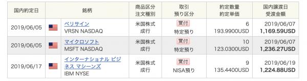SBI証券売買履歴のスクリーンショット